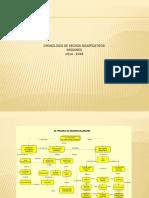 Hechos Cronoloogicos 1914-1948