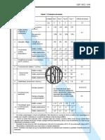 Tabela 1 - NBR-9952-Manta-Asfaltica-Com-Armadura-Para-Impermeabilizacao-Requisitos-e-Metodos-de-Ensaio