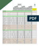 3W Look Ahead IFS-0046.pdf