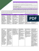 Resumen de Competencias y Capacidades de Primaria