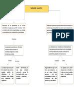 Evaluacion Educativa Mapa Conceptual
