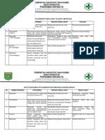 Dokumen Hasil Umpan Balik - Copy
