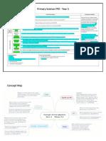 my fpd pdf