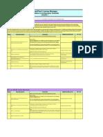 SPLMInstall_Checklist.pdf