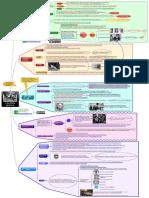 IIGUERRAMUNDIAL.pdf