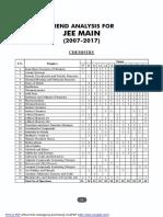 Trend Analysis - JEE MAIN (Past 10 years).pdf