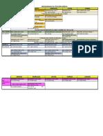 Cronograma Atencion Medica