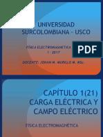 DIAPOSITIVAS ELECTROMAGNETISMO_USCO