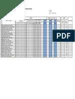 Calificaciones GlobalizaciónyRN A41 UNFV 2019 II