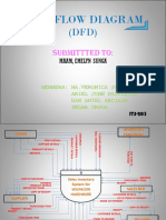 Presentation 1 DFD