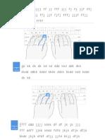 ejercicios  teclado