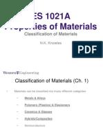 02_Classification_of_Materials.pdf