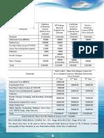 Electro Technical Officer Course(ETO).pdf