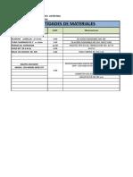 Listado de Materiales Tanque Ptar