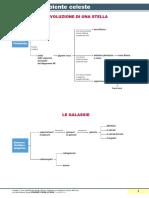 Zanichelli_Lupia_Osservare_Sintesi_U02 (1).pdf