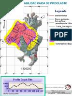 Vulnerabilidad Caida Piroclasto Map