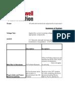 Procedimiento de Pruebas Checklist
