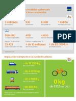 Infografía Itaú