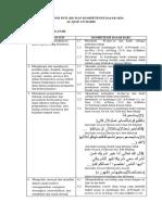 1. Ki Kd Mts Agama - Al Qur'an Hadits