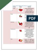 Combinación de  Frutas y Verduras