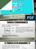 TERMODINAMICA (1).pdf