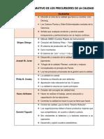 precursores-de-la-calidad.docx