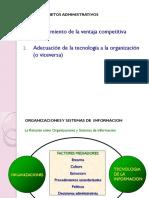Tecnologia en las organizaciones