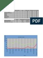 Pscicopatología-Revisión SCL90R