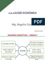 Unidad 02-Cultura, Componentes y Cambio-print