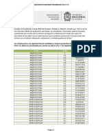 Candidatos Mejores Promedios 2019-1s