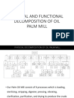 Presentation - Physical Decomposition of Oil Palm Mill
