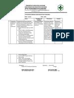 8.5.3.3 Rencana Pengamanan Lingkungan Fisik Puskesmas
