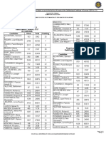 SENATOR of PHILIPPINES.pdf