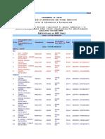 DAVP Rates U.P._21.4.2015_Press Advt. (2)
