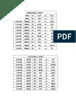 2nd Week Schedule