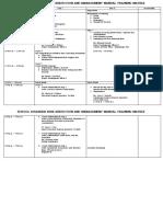 DRRM Training Matrix