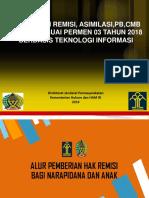 Alur Pemberian Hak2 Narapidana Berdasarkan Permen 03 Tahun 2018