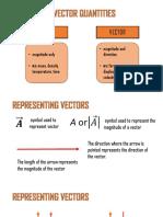 Lec 1 - Vectors, Operation on Vectors, Component Method