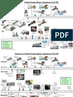 GTs World comparison picture_1-130 MW_2015 01.pdf