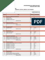 Tabela - Tecnologia Da Arquitetura II