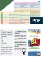 ARTES (DANZA).pdf