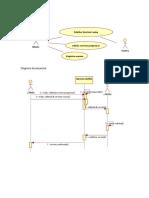 Diagrama de Usos Actividad 3