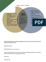 """Diagrama """"e-Commerce y e-Business"""