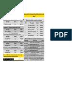 Cópia de Guia Prático de Manutenção L538 (03-2010)