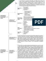 Instrumentos de Evaluación en Psicología Clínica
