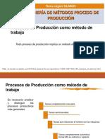 Procesos de Producción como método de trabajo
