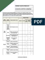 Matriz de Jerarquizacion Medidas de Prevencion y Control- Curso