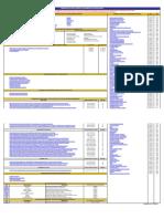 Sumario de Publicacoes e Document póacao Do Sinapi