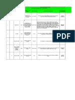 S1. Formato Matriz Requisitos Legales