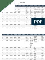 GLPI - Tickets examples